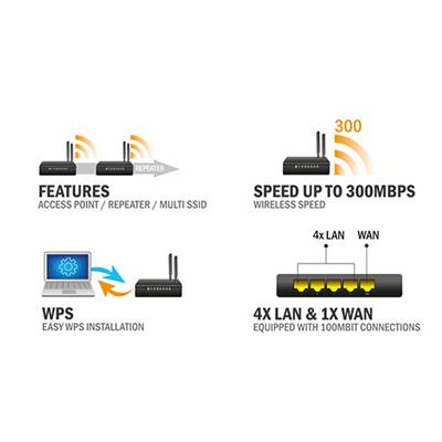 Eminent 300N wireless router